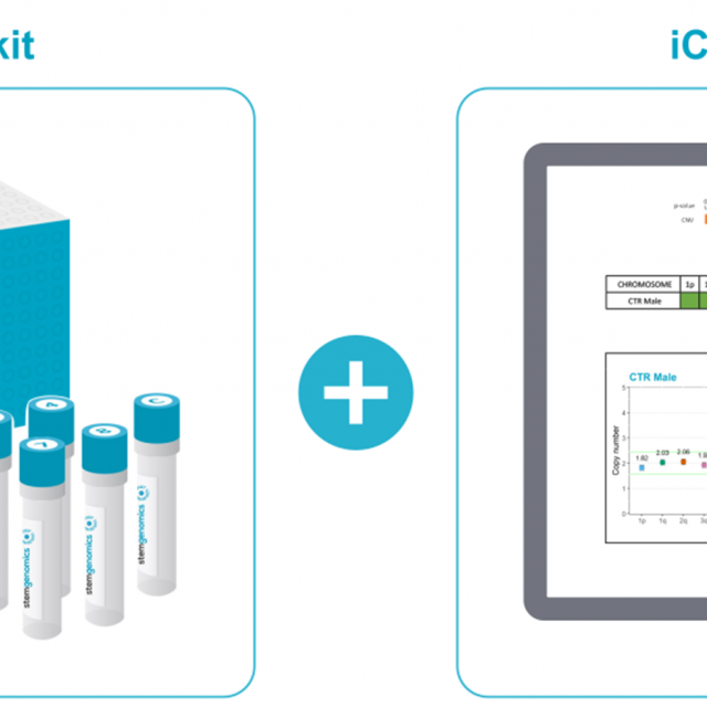 iCS-digital kit and software